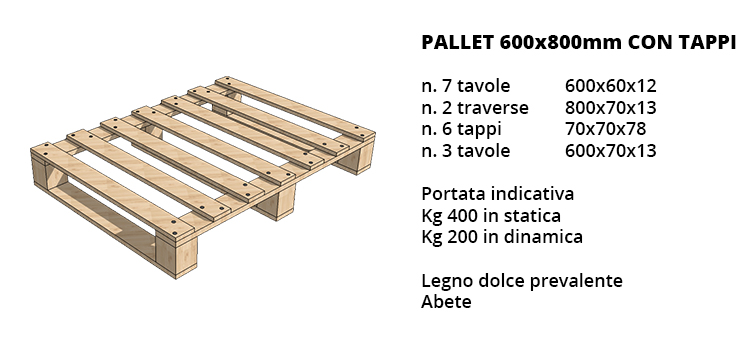 Mini pallet 600x800mm con tappi