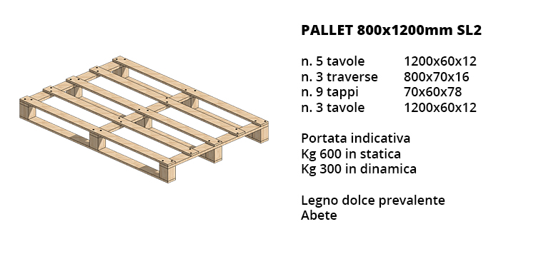 Pallets 800X1200mm SL2